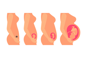 孕妇去火的禁忌