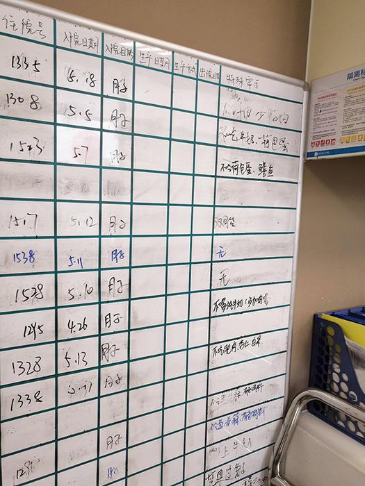 病房管家室,記錄下每個病人的情況,喜好等.jpg