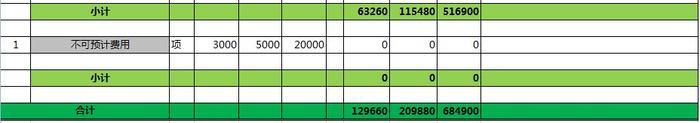 家庭装修预算表8.jpg
