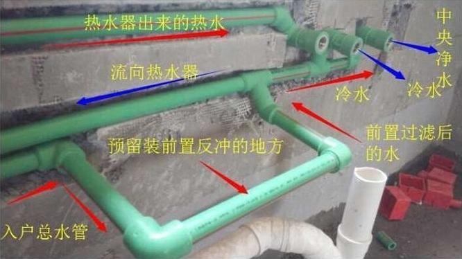 前置净水器的安装图.jpg