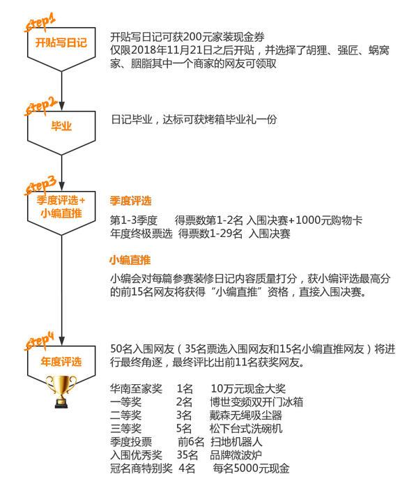詳細流程-1121-3.jpg