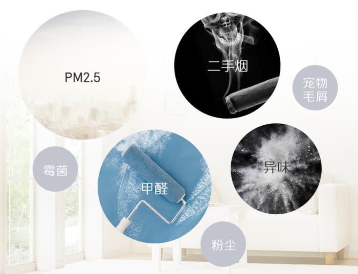 室內空氣污染.png