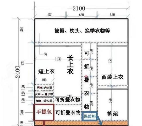 衣柜尺寸.jpg