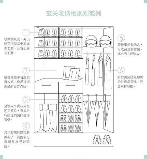柜子规划.jpg