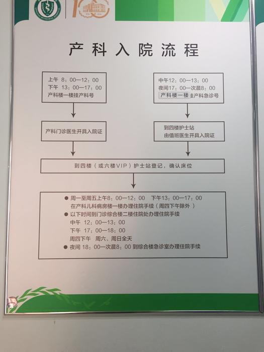 入院流程图.jpg
