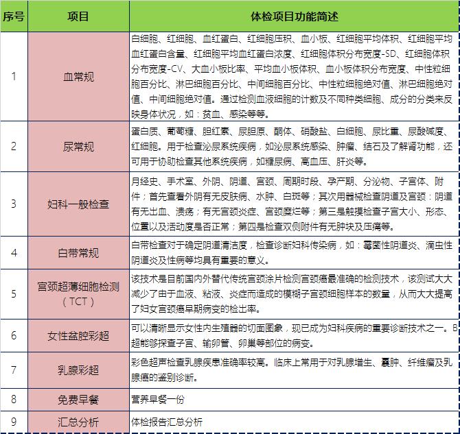 妇科常规20161.png