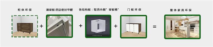 板材环保2_副本.jpg